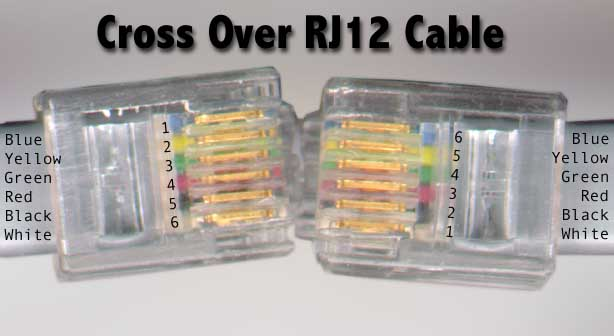 building a data cable for alpha led scrolling signs rh wls wwco com rj12 socket wiring diagram australia rj12 socket wiring diagram